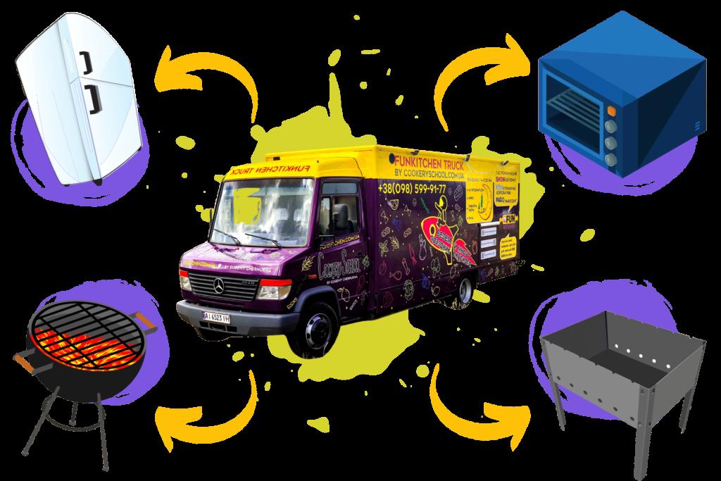 """Выездная вечеринка """"Кухня на колесах"""" variant Fun Kitchen"""
